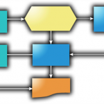 SharePoint 2010 | Information Architecture Diagram Using PowerShell and Visio