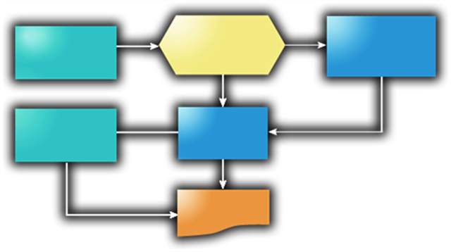 SharePoint 2010 | Information Architecture Diagram Using PowerShell