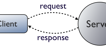 How To Remember HTTP Status Codes