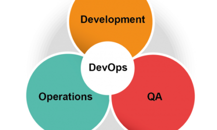 Implementing devOps Principles