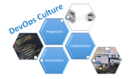 DevOps – Job Title, Tools Or Process?