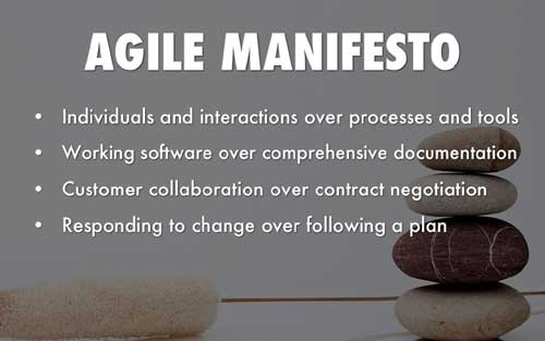 Agile Manifesto And Road Mapping