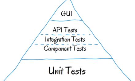 What Makes a Good Unit Test?