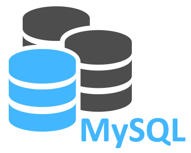 Setting, Changing And Resetting MySQL Root Passwords