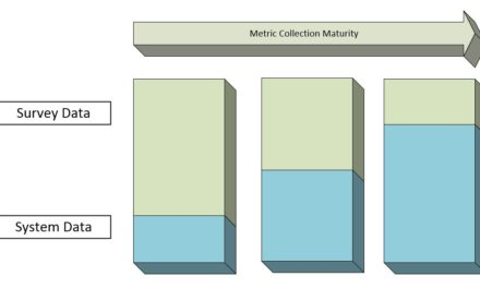 DevOps Metrics – Are You Collecting the Data?